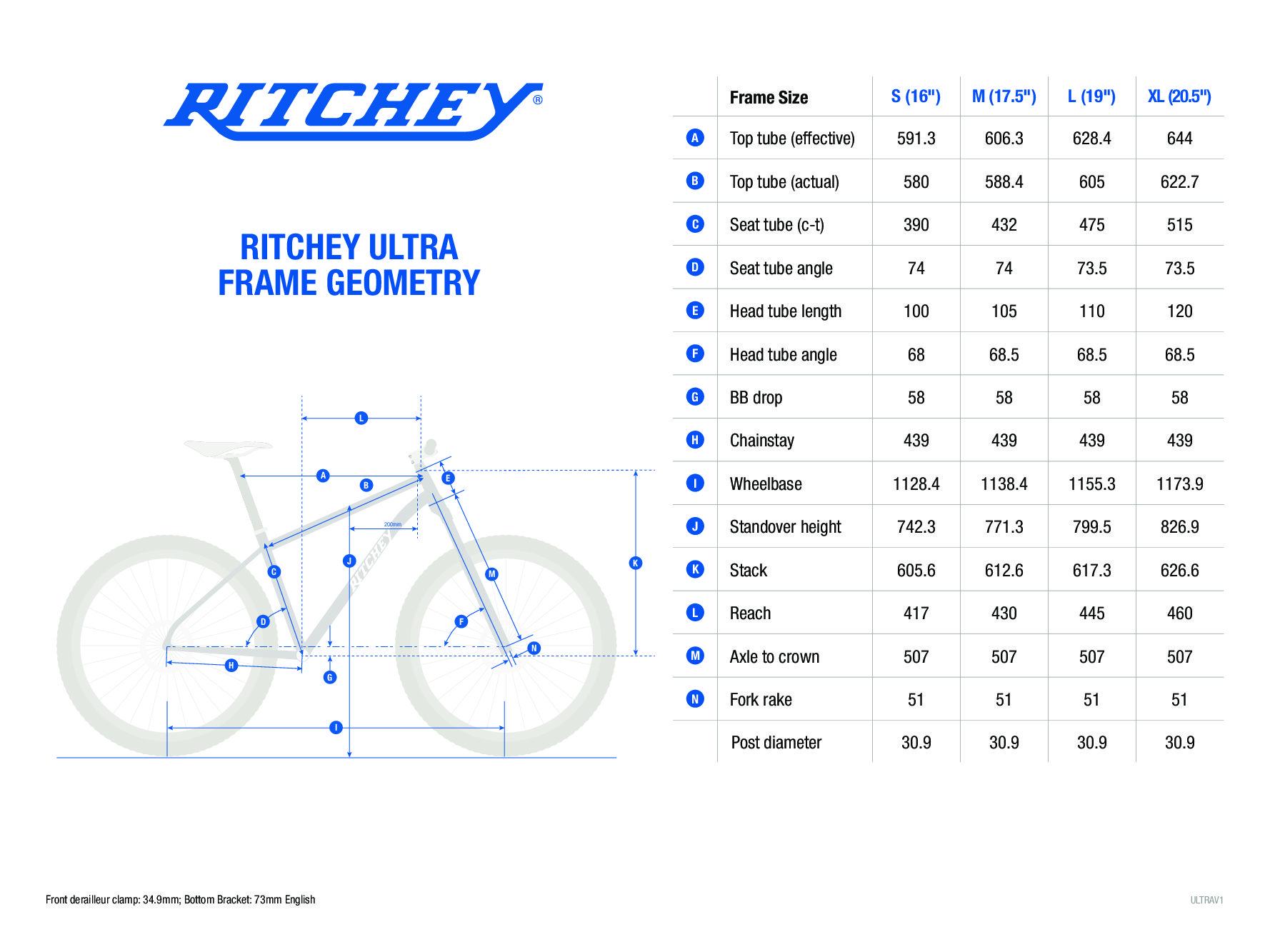 Ritchey Ultra MTB Geometrie 2020 pdf